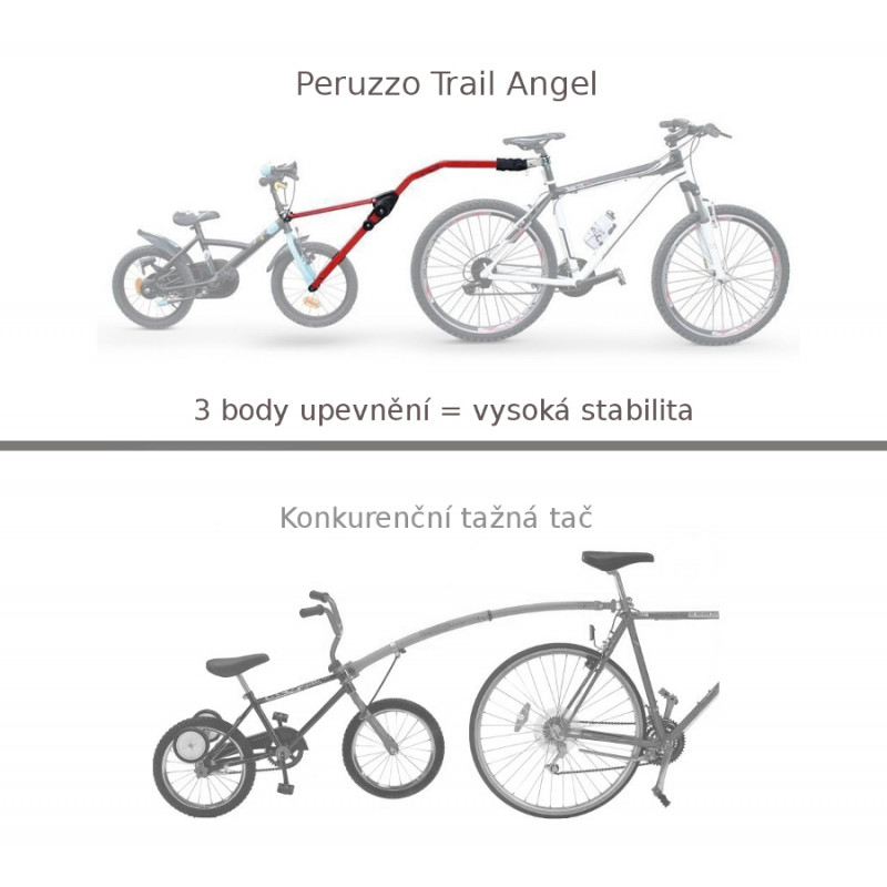 Tažná tyč za kolo Peruzzo Trail Angel