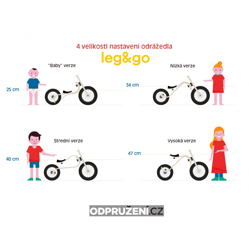 Dětské odrážedlo Leg&Go Velikost